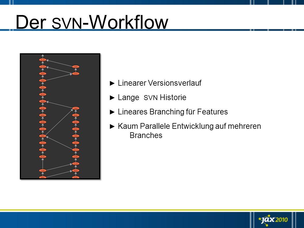 Der SVN -Workflow Linearer Versionsverlauf Lange SVN Historie Lineares Branching für Features Kaum Parallele Entwicklung auf mehreren Branches