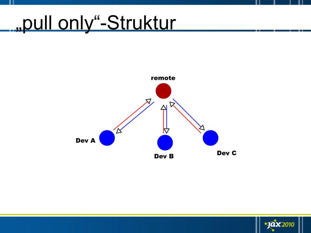 pull only-Struktur