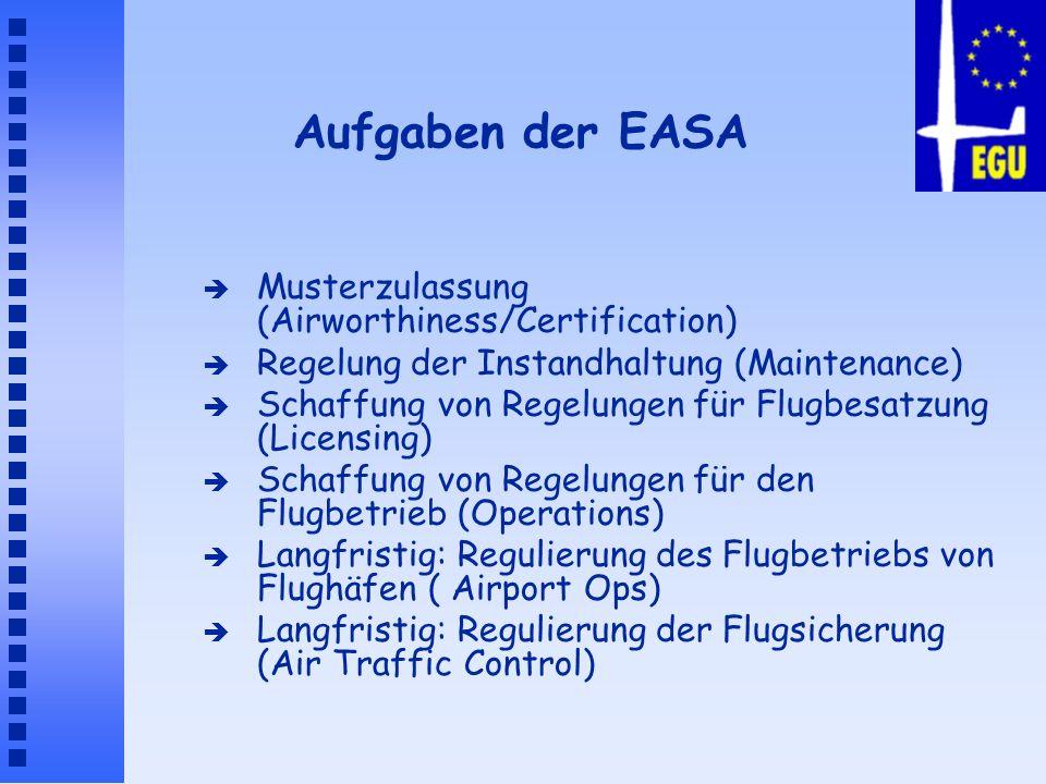 Lizensierung und Flugbetrieb (Licensing and Operations) è Die EASA muss dem Europäischen Parliament und dem Rat Vorschläge für die Grundsatzregelungen (Essential Requirements) hinsichtlich des Flugbetriebes und der Zulassung der Flugbesatzung vorlegen è Die EASA hat im Mai 2004 eine Notice of Proposed Amendment ( NPA Nr 2/2004) mit solchen Grundsatzregelungen und 15 Fragen an die Betroffenen (Stakeholders) veröffentlicht è Die Betroffenen konnten bis zum 1.