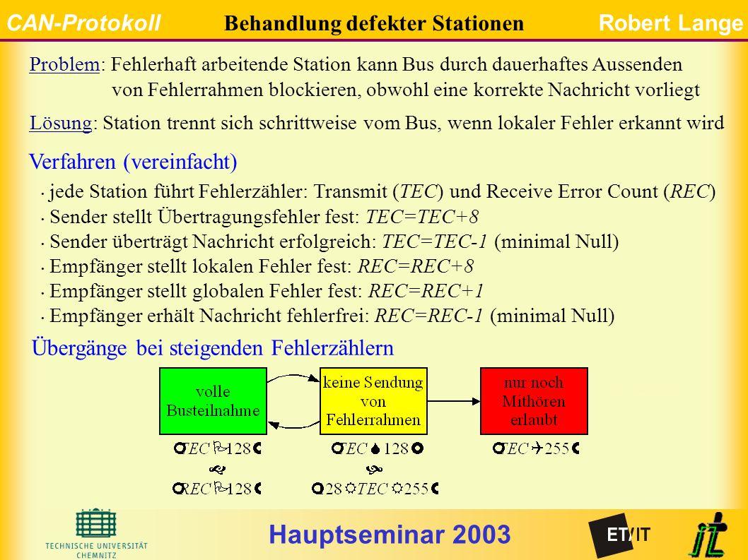 Hauptseminar 2003 CAN-ProtokollRobert Lange Behandlung defekter Stationen Problem: Fehlerhaft arbeitende Station kann Bus durch dauerhaftes Aussenden von Fehlerrahmen blockieren, obwohl eine korrekte Nachricht vorliegt Lösung: Station trennt sich schrittweise vom Bus, wenn lokaler Fehler erkannt wird Verfahren (vereinfacht) jede Station führt Fehlerzähler: Transmit (TEC) und Receive Error Count (REC) Sender stellt Übertragungsfehler fest: TEC=TEC+8 Sender überträgt Nachricht erfolgreich: TEC=TEC-1 (minimal Null) Empfänger stellt lokalen Fehler fest: REC=REC+8 Empfänger stellt globalen Fehler fest: REC=REC+1 Empfänger erhält Nachricht fehlerfrei: REC=REC-1 (minimal Null) Behandlung defekter Stationen Übergänge bei steigenden Fehlerzählern