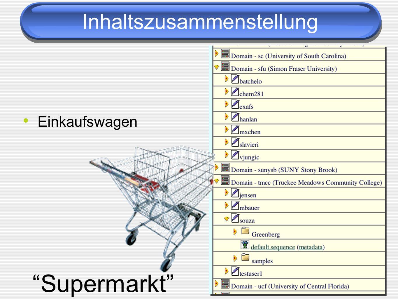 Inhaltszusammenstellung Supermarkt Einkaufswagen