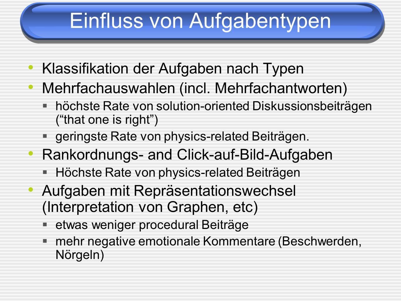 Einfluss von Aufgabentypen Klassifikation der Aufgaben nach Typen Mehrfachauswahlen (incl. Mehrfachantworten) höchste Rate von solution-oriented Disku