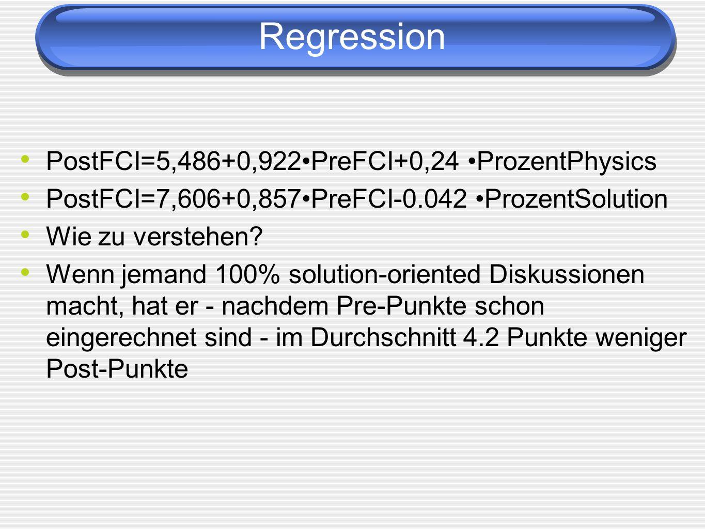 Regression PostFCI=5,486+0,922PreFCI+0,24 ProzentPhysics PostFCI=7,606+0,857PreFCI-0.042 ProzentSolution Wie zu verstehen? Wenn jemand 100% solution-o