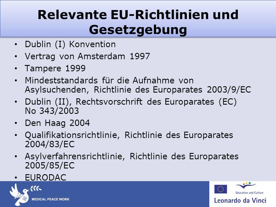 Relevante EU-Richtlinien und Gesetzgebung Dublin (I) Konvention Vertrag von Amsterdam 1997 Tampere 1999 Mindeststandards für die Aufnahme von Asylsuch