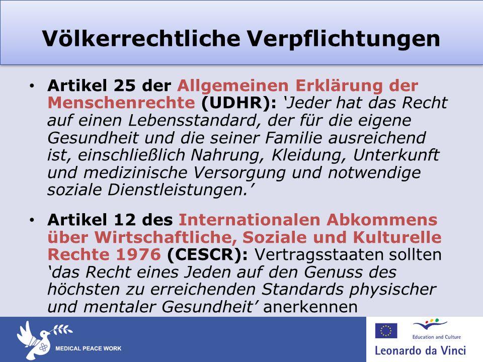 Völkerrechtliche Verpflichtungen Artikel 25 der Allgemeinen Erklärung der Menschenrechte (UDHR): Jeder hat das Recht auf einen Lebensstandard, der für