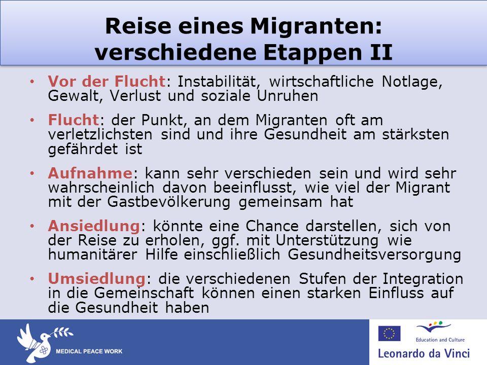 Reise eines Migranten: verschiedene Etappen II Vor der Flucht: Instabilität, wirtschaftliche Notlage, Gewalt, Verlust und soziale Unruhen Flucht: der