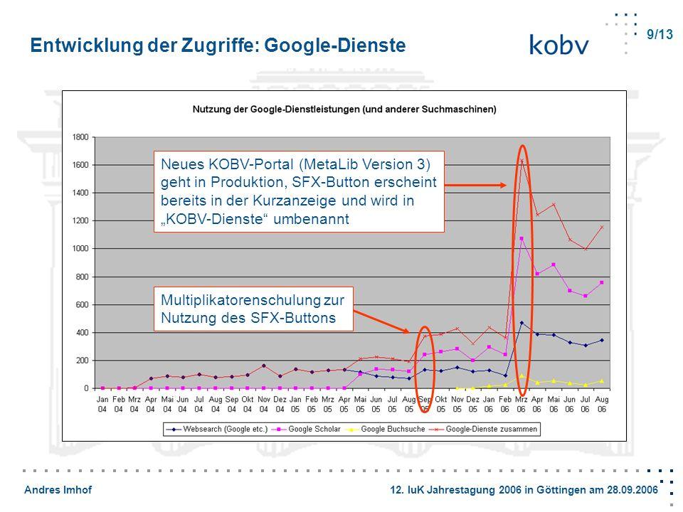 Andres Imhof 12. IuK Jahrestagung 2006 in Göttingen am 28.09.2006 Entwicklung der Zugriffe: Google-Dienste Neues KOBV-Portal (MetaLib Version 3) geht