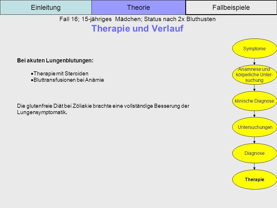 Fall 16; 15-jähriges Mädchen; Status nach 2x Bluthusten Therapie und Verlauf Einleitung Fallbeispiele Theorie Symptome Anamnese und körperliche Unter-