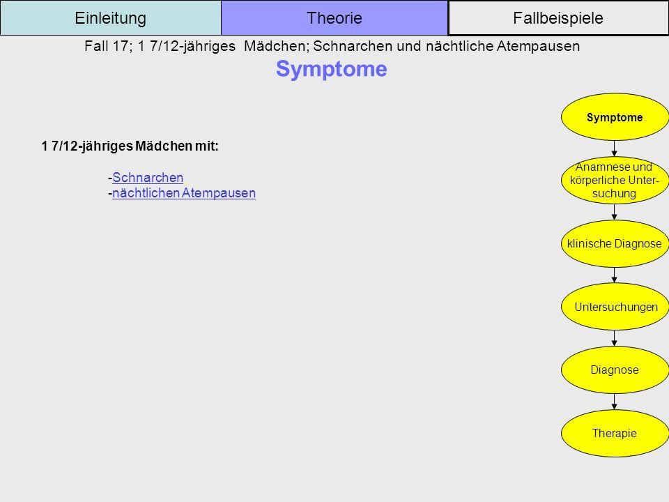 Fall 17; 1 7/12-jähriges Mädchen; Schnarchen und nächtliche Atempausen Symptome Einleitung Fallbeispiele Theorie Symptome Anamnese und körperliche Unt