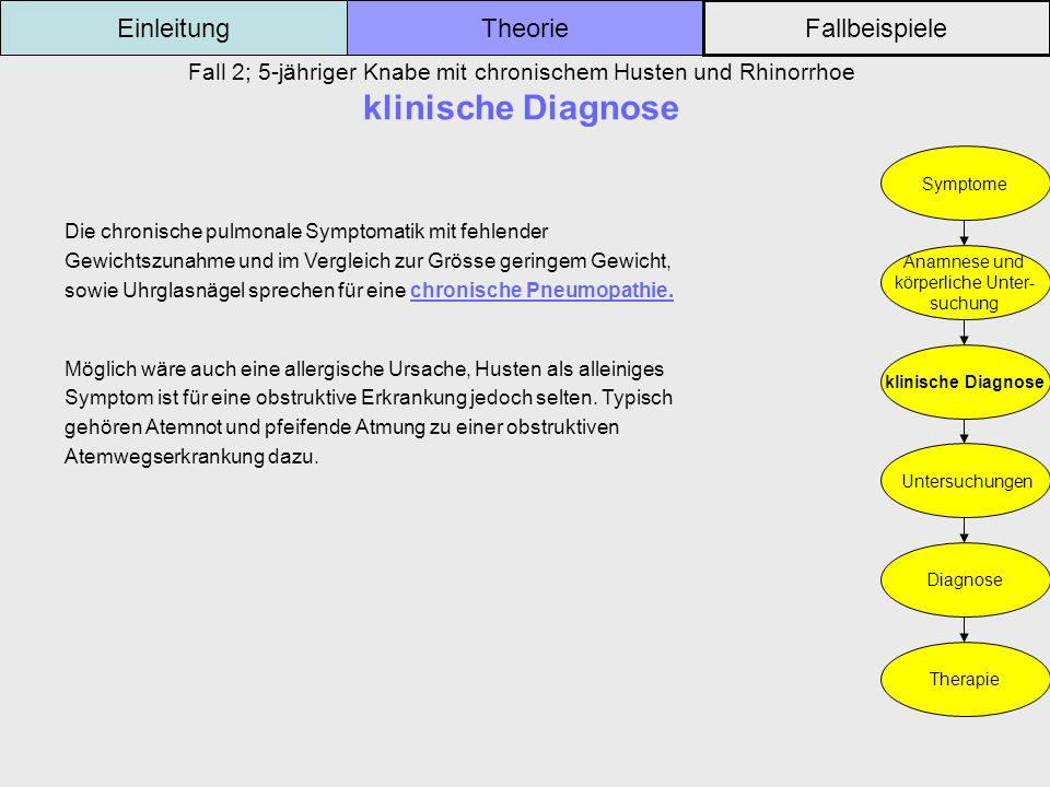 Fall 2; 5-jähriger Knabe mit chronischem Husten und Rhinorrhoe klinische Diagnose Einleitung Fallbeispiele Theorie Symptome Anamnese und körperliche U