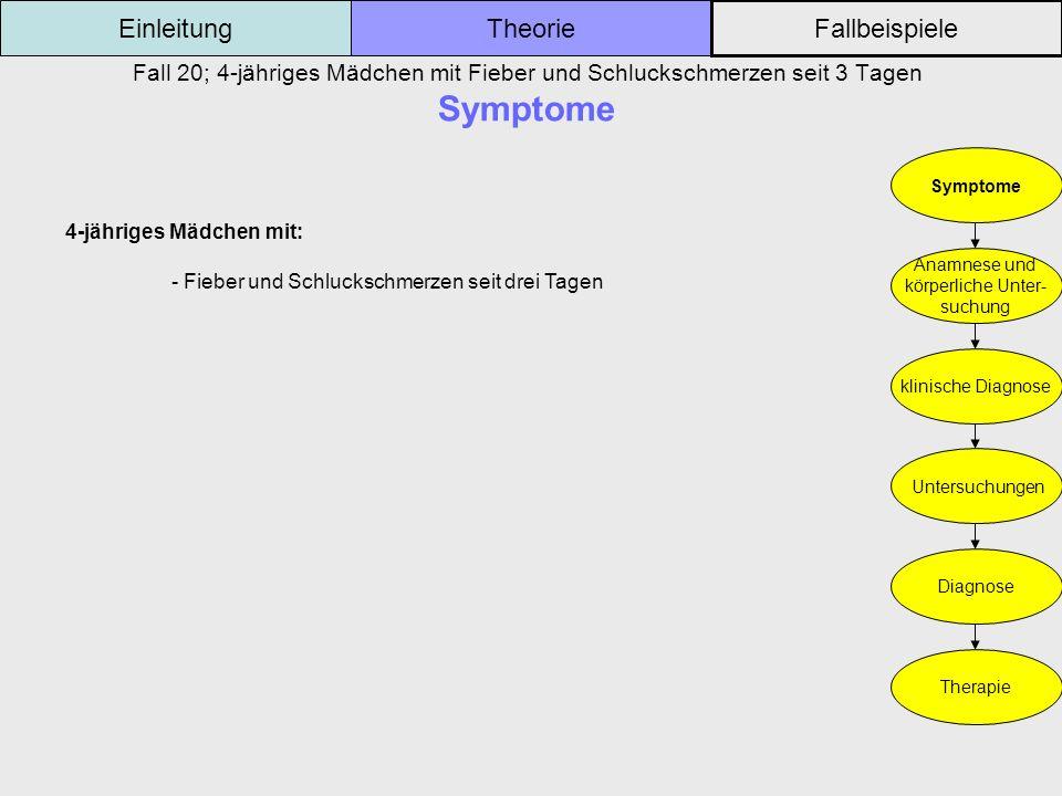 Fall 20; 4-jähriges Mädchen mit Fieber und Schluckschmerzen seit 3 Tagen Symptome Einleitung Fallbeispiele Theorie Symptome Anamnese und körperliche U
