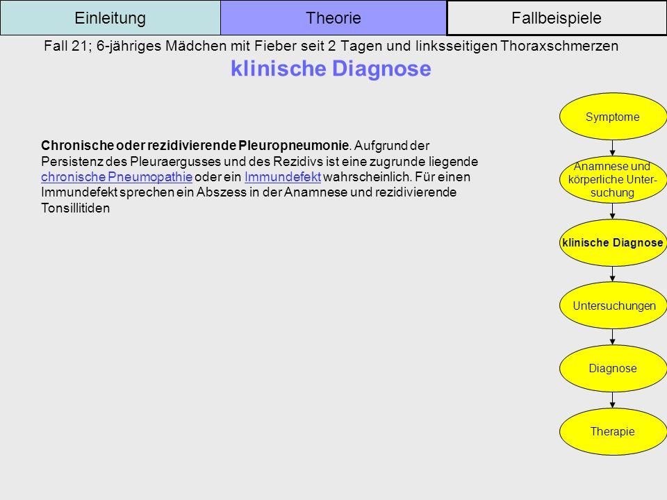 Fall 21; 6-jähriges Mädchen mit Fieber seit 2 Tagen und linksseitigen Thoraxschmerzen klinische Diagnose Einleitung Fallbeispiele Theorie Symptome Ana