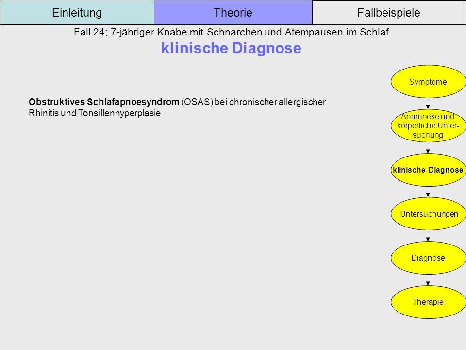 Fall 24; 7-jähriger Knabe mit Schnarchen und Atempausen im Schlaf klinische Diagnose Einleitung Fallbeispiele Theorie Symptome Anamnese und körperlich