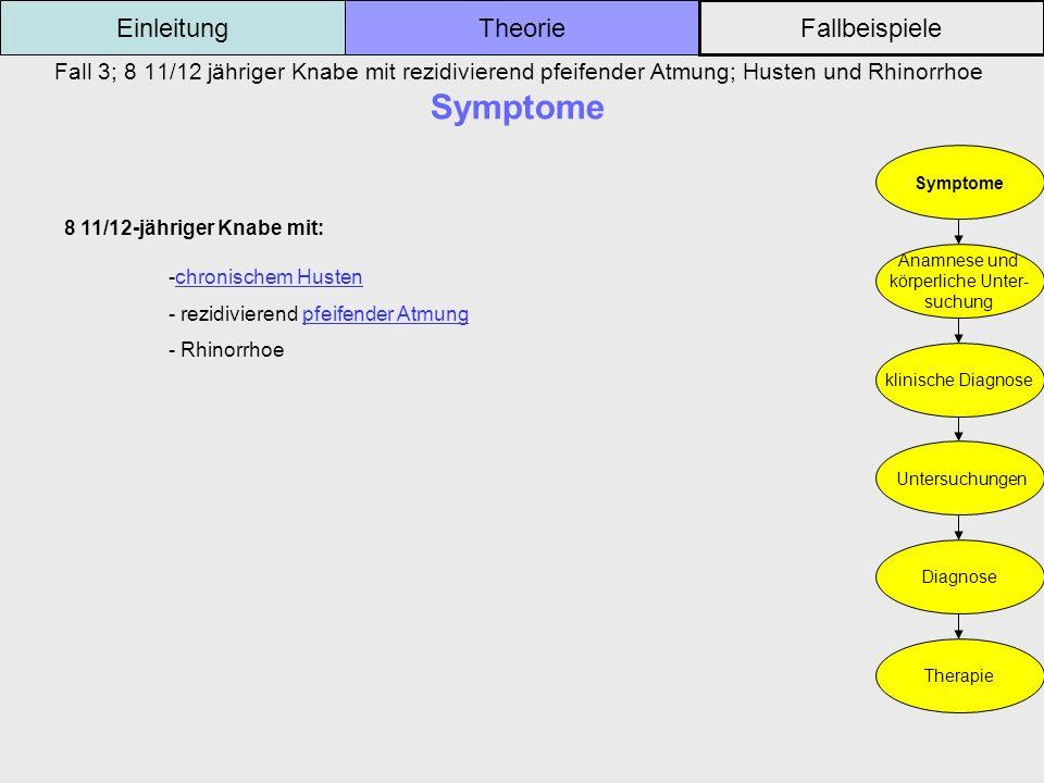 Fall 3; 8 11/12 jähriger Knabe mit rezidivierend pfeifender Atmung; Husten und Rhinorrhoe Symptome Einleitung Fallbeispiele Theorie Symptome Anamnese
