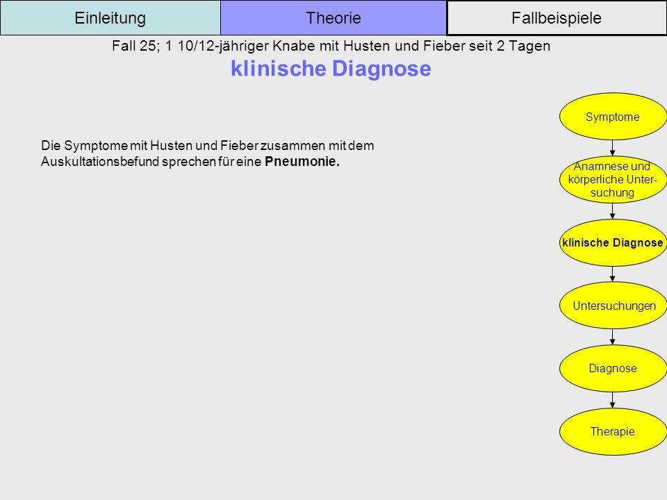Fall 25; 1 10/12-jähriger Knabe mit Husten und Fieber seit 2 Tagen klinische Diagnose Einleitung Fallbeispiele Theorie Symptome Anamnese und körperlic