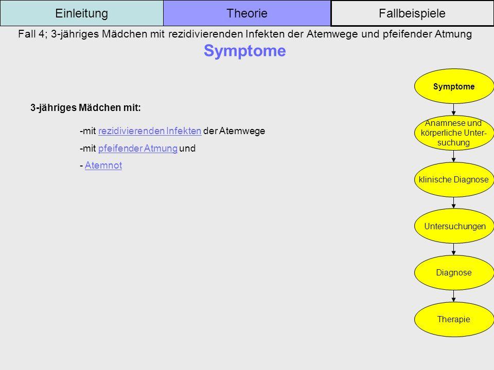 Fall 4; 3-jähriges Mädchen mit rezidivierenden Infekten der Atemwege und pfeifender Atmung Symptome Einleitung Fallbeispiele Theorie Symptome Anamnese