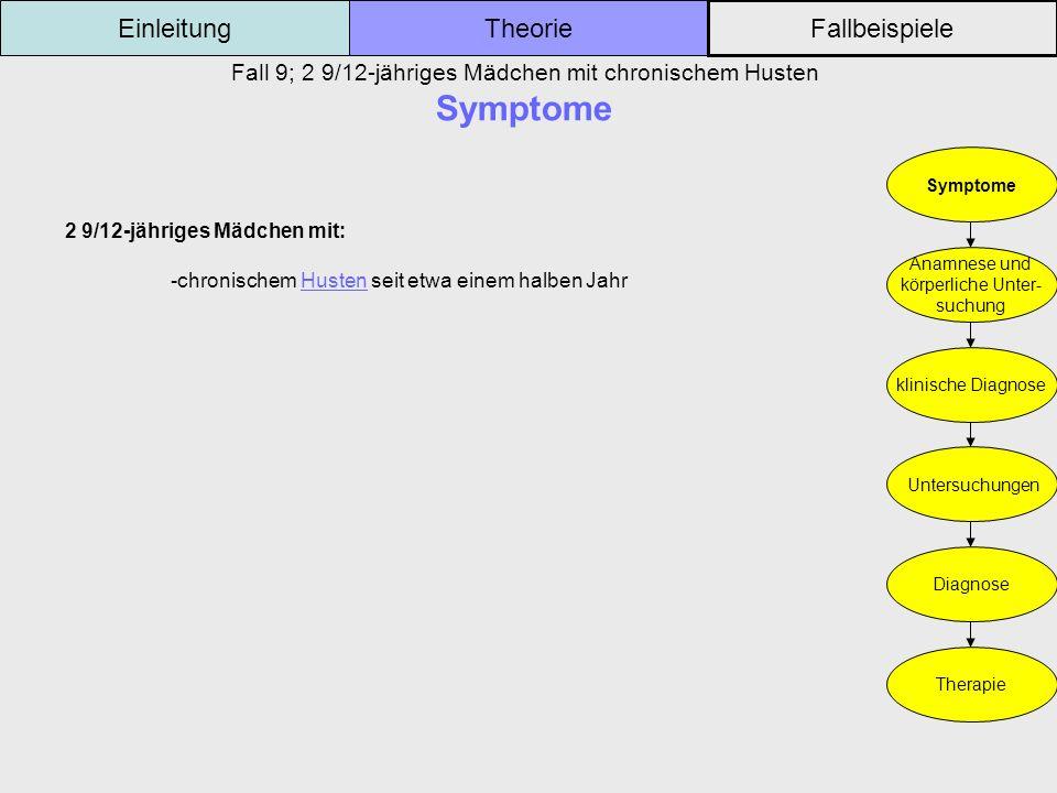 Fall 9; 2 9/12-jähriges Mädchen mit chronischem Husten Symptome Einleitung Fallbeispiele Theorie Symptome Anamnese und körperliche Unter- suchung klin