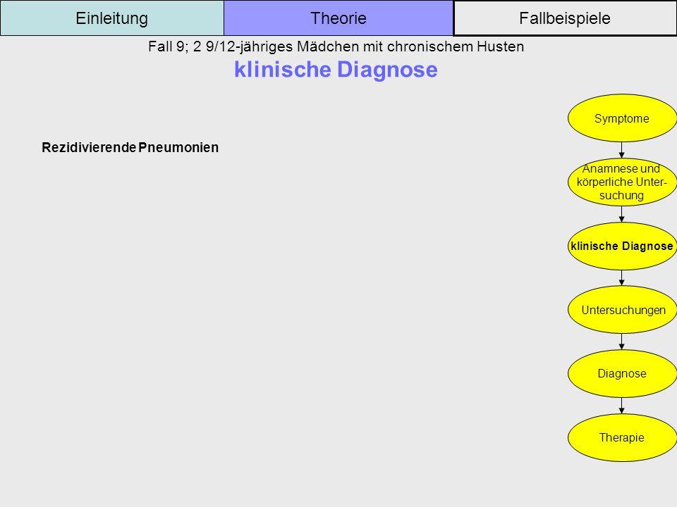 Fall 9; 2 9/12-jähriges Mädchen mit chronischem Husten klinische Diagnose Einleitung Fallbeispiele Theorie Symptome Anamnese und körperliche Unter- su