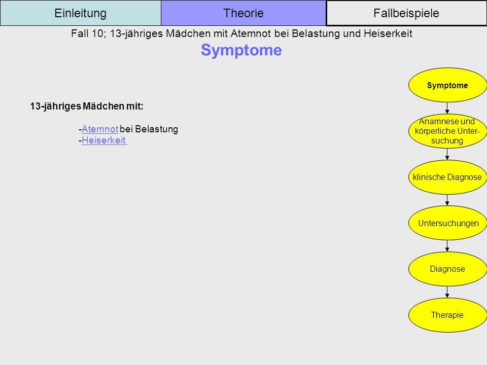 Fall 10; 13-jähriges Mädchen mit Atemnot bei Belastung und Heiserkeit Symptome Einleitung Fallbeispiele Theorie Symptome Anamnese und körperliche Unte