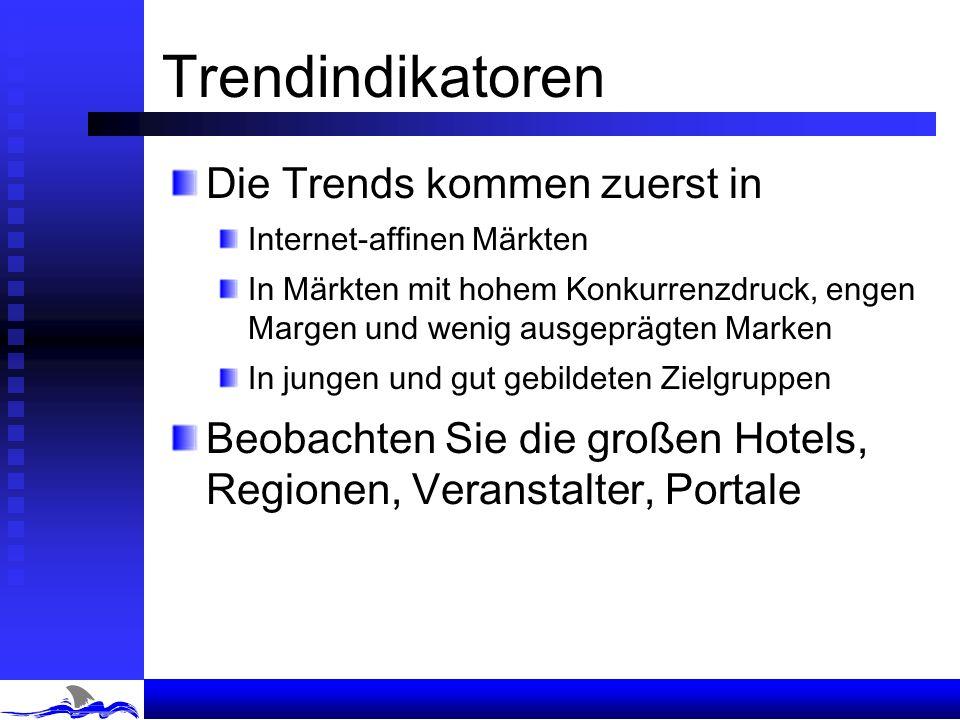 Aufgaben Last Minute Standard- Hotel Pauschal- Reise Individual- Reise Luxus- Resort Pension Open Innovation 1:1-Marketing Bewertungs- Portal-Tracking