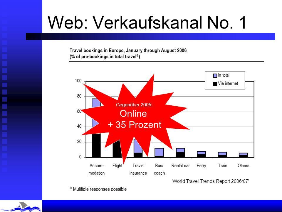 Der HighText-Verlag Trendscouting für deutschsprachige Professionals in interaktiven Märkten iBusiness 3.0: vernetzte Datenbanken als Branchen- Datami