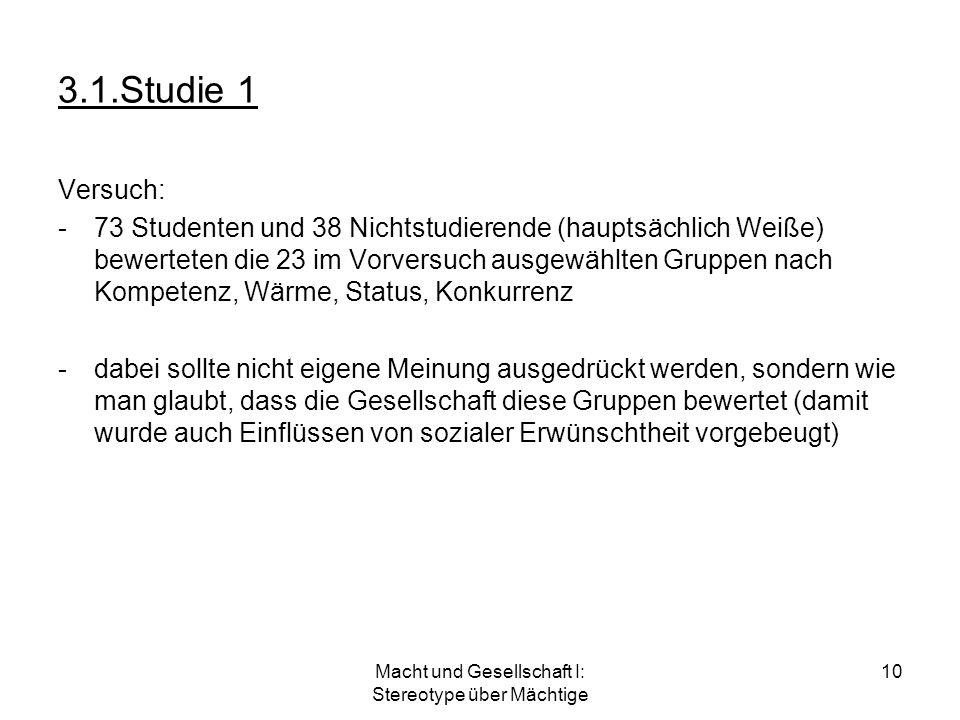 Macht und Gesellschaft I: Stereotype über Mächtige 10 3.1.Studie 1 Versuch: -73 Studenten und 38 Nichtstudierende (hauptsächlich Weiße) bewerteten die