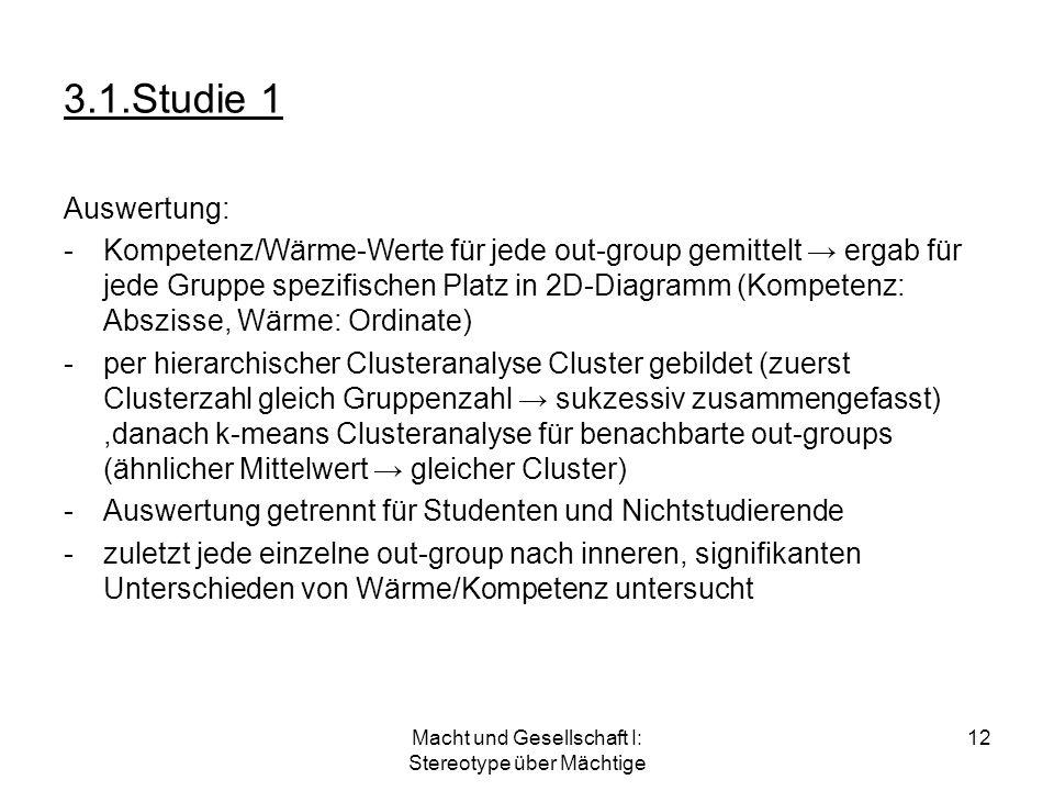 Macht und Gesellschaft I: Stereotype über Mächtige 12 3.1.Studie 1 Auswertung: -Kompetenz/Wärme-Werte für jede out-group gemittelt ergab für jede Grup