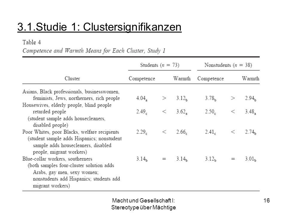 Macht und Gesellschaft I: Stereotype über Mächtige 16 3.1.Studie 1: Clustersignifikanzen