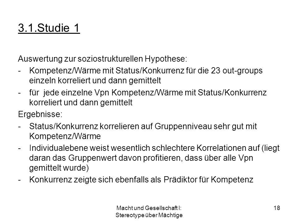 Macht und Gesellschaft I: Stereotype über Mächtige 18 3.1.Studie 1 Auswertung zur soziostrukturellen Hypothese: -Kompetenz/Wärme mit Status/Konkurrenz