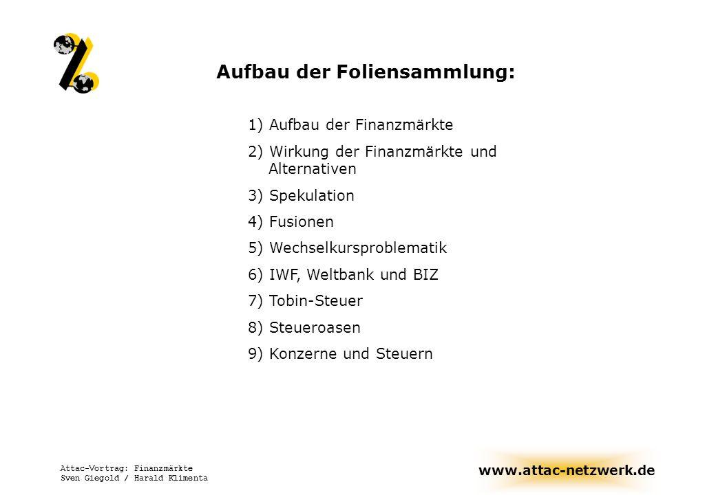 www.attac-netzwerk.de Attac-Vortrag: Finanzmärkte Sven Giegold / Harald Klimenta 1) Aufbau der Finanzmärkte 2) Wirkung der Finanzmärkte und Alternativ