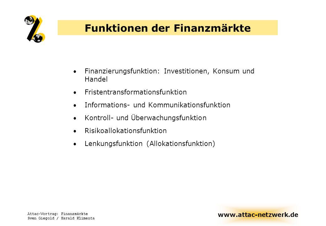 www.attac-netzwerk.de Attac-Vortrag: Finanzmärkte Sven Giegold / Harald Klimenta Funktionen der Finanzmärkte Finanzierungsfunktion: Investitionen, Kon