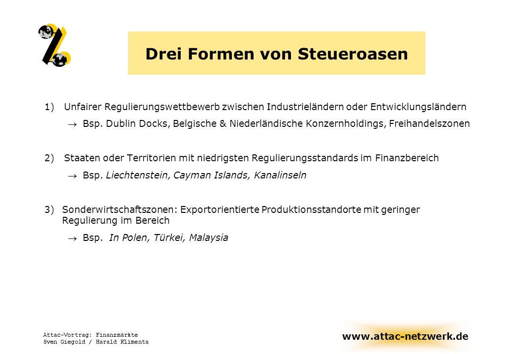 www.attac-netzwerk.de Attac-Vortrag: Finanzmärkte Sven Giegold / Harald Klimenta Drei Formen von Steueroasen 1) Unfairer Regulierungswettbewerb zwisch