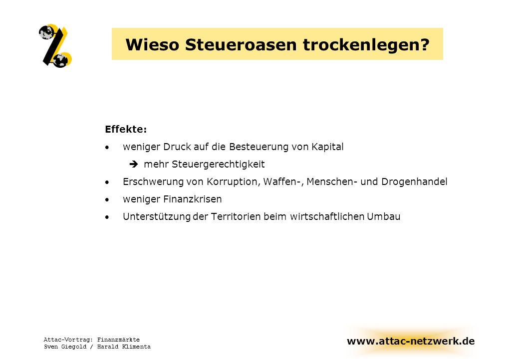 www.attac-netzwerk.de Attac-Vortrag: Finanzmärkte Sven Giegold / Harald Klimenta Wieso Steueroasen trockenlegen? Effekte: weniger Druck auf die Besteu
