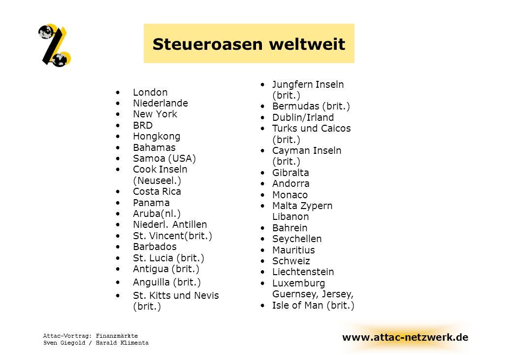 www.attac-netzwerk.de Attac-Vortrag: Finanzmärkte Sven Giegold / Harald Klimenta Steueroasen weltweit St.