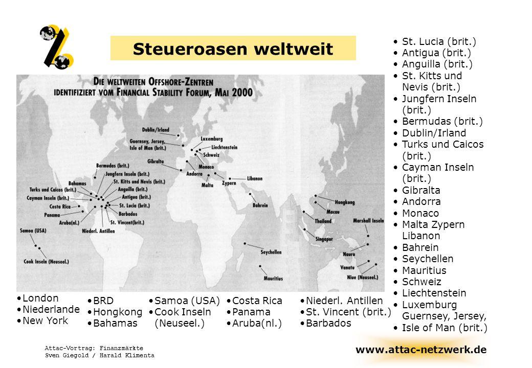 www.attac-netzwerk.de Attac-Vortrag: Finanzmärkte Sven Giegold / Harald Klimenta Steueroasen weltweit St. Lucia (brit.) Antigua (brit.) Anguilla (brit