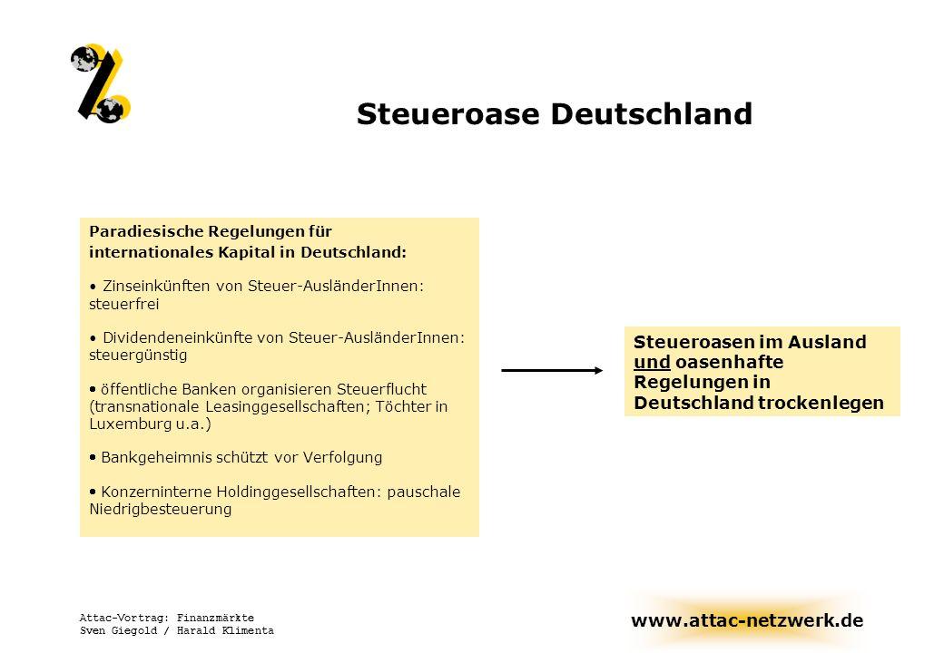 www.attac-netzwerk.de Attac-Vortrag: Finanzmärkte Sven Giegold / Harald Klimenta Steueroase Deutschland Paradiesische Regelungen für internationales K