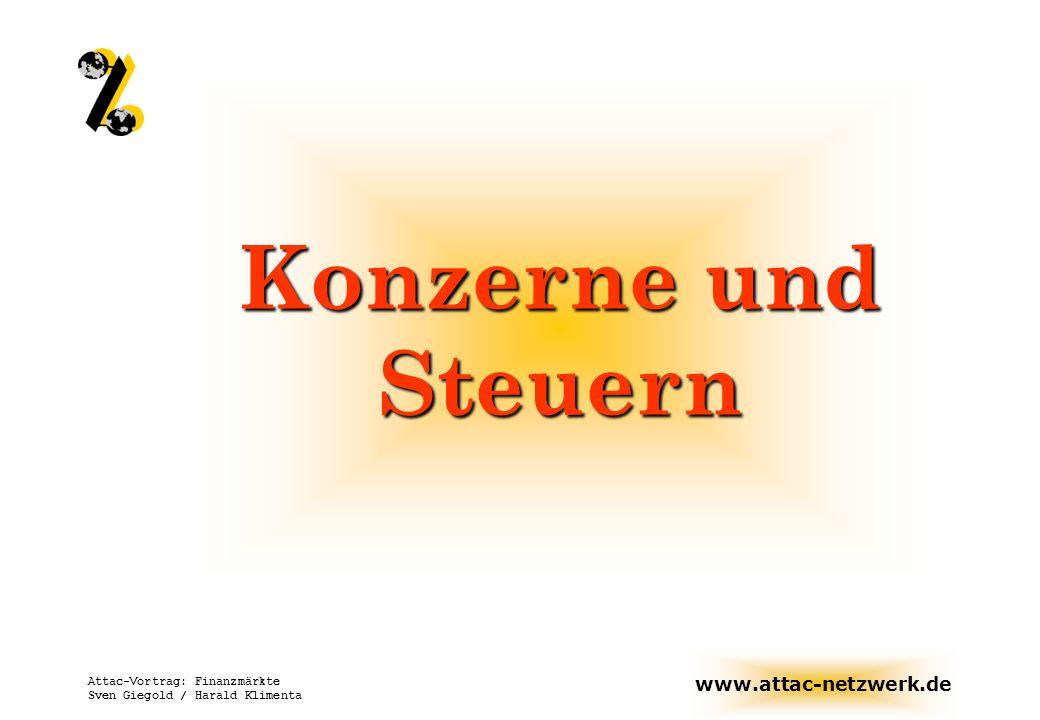 www.attac-netzwerk.de Attac-Vortrag: Finanzmärkte Sven Giegold / Harald Klimenta Kapital fair besteuern.