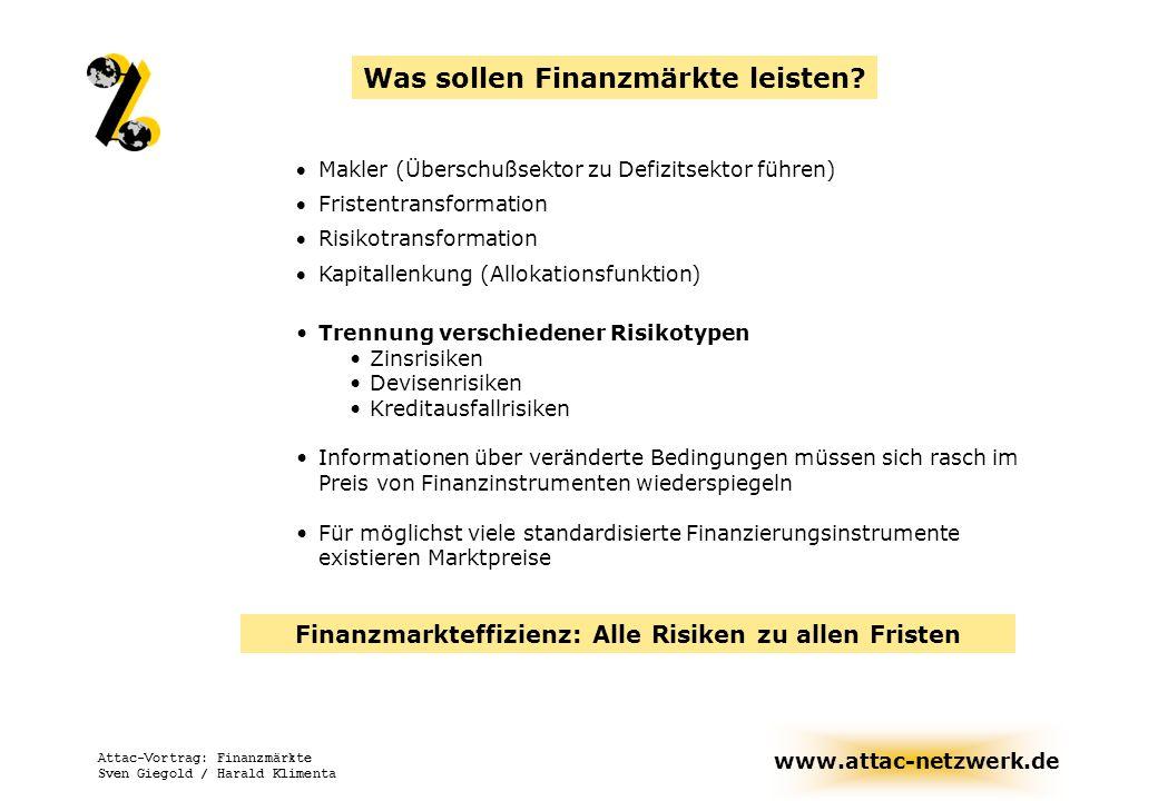 www.attac-netzwerk.de Attac-Vortrag: Finanzmärkte Sven Giegold / Harald Klimenta Makler (Überschußsektor zu Defizitsektor führen) Fristentransformatio