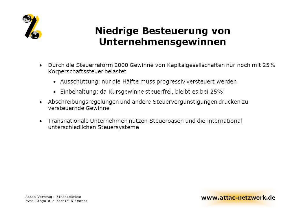 www.attac-netzwerk.de Attac-Vortrag: Finanzmärkte Sven Giegold / Harald Klimenta Wie Konzerne sich um das Steuerzahlen drücken...