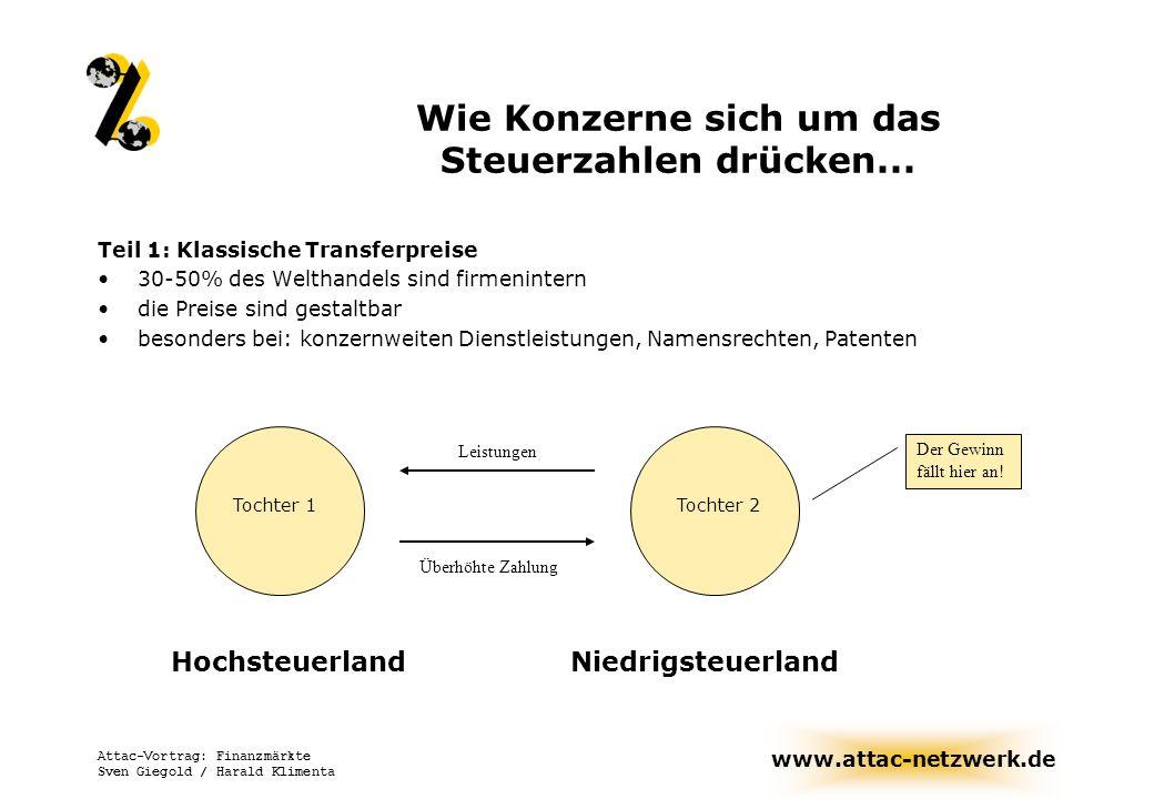 www.attac-netzwerk.de Attac-Vortrag: Finanzmärkte Sven Giegold / Harald Klimenta Wie Konzerne sich um das Steuerzahlen drücken... Teil 1: Klassische T
