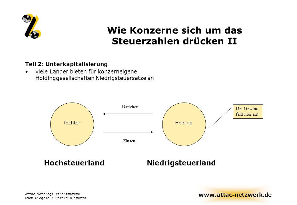 www.attac-netzwerk.de Attac-Vortrag: Finanzmärkte Sven Giegold / Harald Klimenta Wie Konzerne sich um das Steuerzahlen drücken II Teil 2: Unterkapital