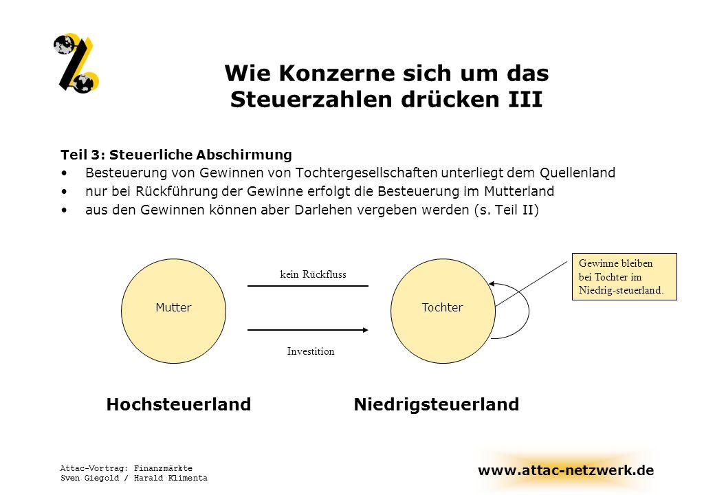 www.attac-netzwerk.de Attac-Vortrag: Finanzmärkte Sven Giegold / Harald Klimenta Wie Konzerne sich um das Steuerzahlen drücken III Teil 3: Steuerliche
