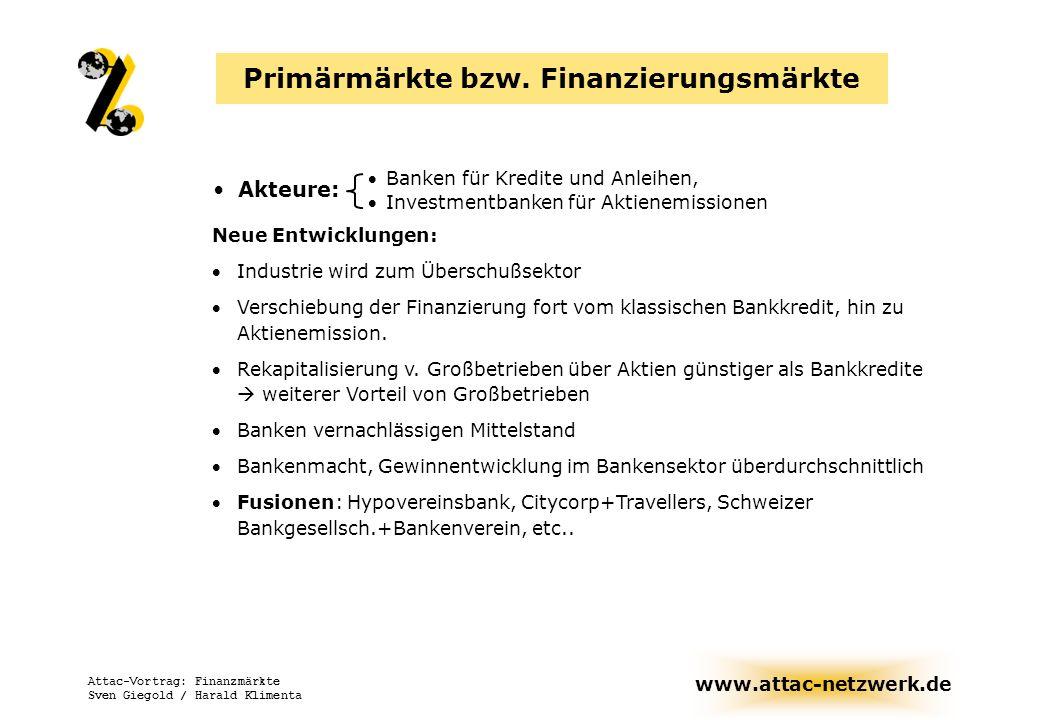 www.attac-netzwerk.de Attac-Vortrag: Finanzmärkte Sven Giegold / Harald Klimenta Primärmärkte bzw. Finanzierungsmärkte Banken für Kredite und Anleihen
