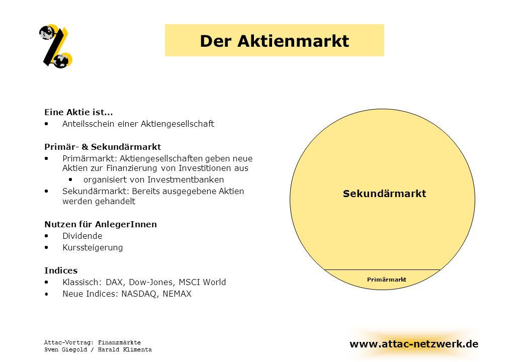 www.attac-netzwerk.de Attac-Vortrag: Finanzmärkte Sven Giegold / Harald Klimenta Der Aktienmarkt Eine Aktie ist... Anteilsschein einer Aktiengesellsch