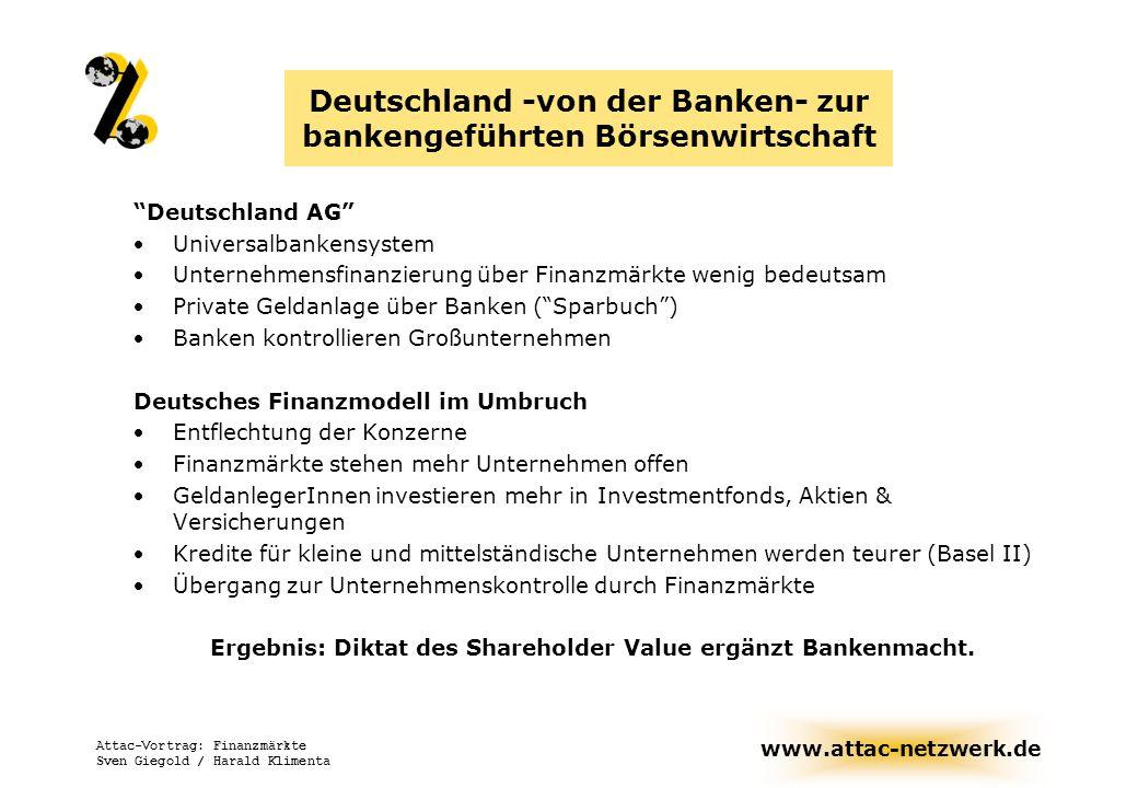 www.attac-netzwerk.de Attac-Vortrag: Finanzmärkte Sven Giegold / Harald Klimenta Devisenmärkte Zweck: Handel, Reisen, Auslandsinvestitionen, Spekulation Hauptakteure: Großbanken (83 % Interbankengeschäfte, v.a.