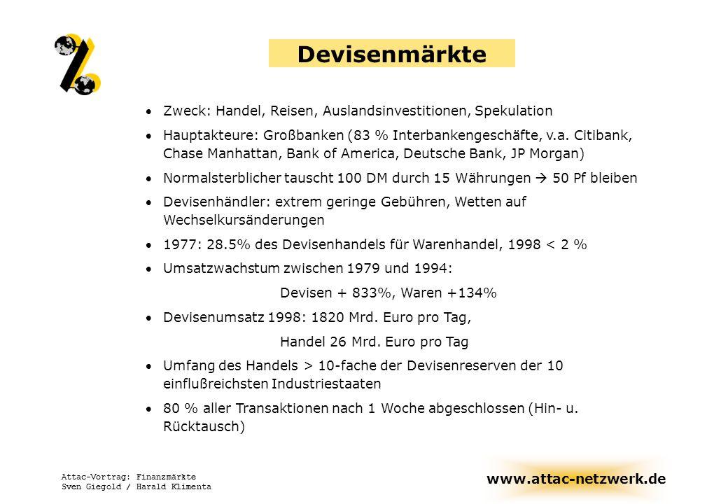 www.attac-netzwerk.de Attac-Vortrag: Finanzmärkte Sven Giegold / Harald Klimenta Der Währungsmarkt Devisenmärkte: Tausch von Währungen Zweck: Handel, Reisen, Investitionen & v.a.