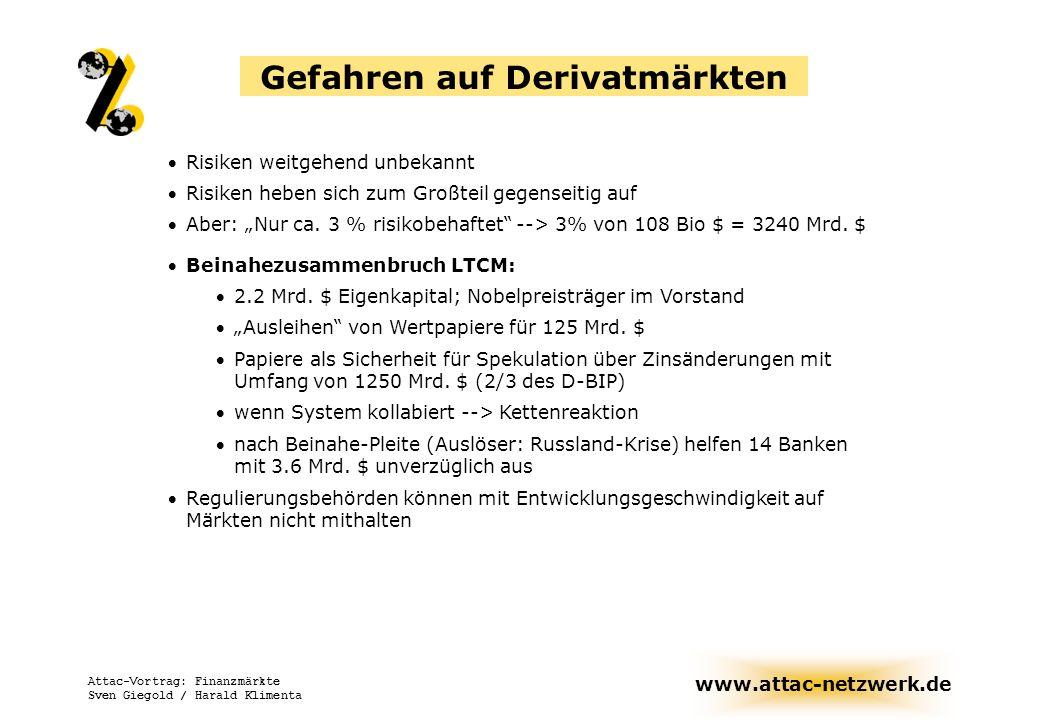 www.attac-netzwerk.de Attac-Vortrag: Finanzmärkte Sven Giegold / Harald Klimenta Derivate: Systematisierung Optionen Das Recht, ein zukünftiges Geschäft zu machen Futures Die Pflicht, ein zukünftiges Geschäft zu machen Swaps z.