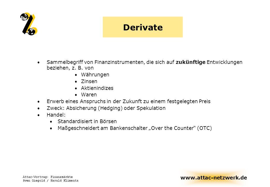 www.attac-netzwerk.de Attac-Vortrag: Finanzmärkte Sven Giegold / Harald Klimenta Beispiel für eine Call-Option Ausgangssituation General Electric-Aktie steht bei 3,15 Erwartung: steigende Kurse Angebotene Call-Option: GEC-Aktie in den nächsten drei Monaten für 3,15 zu kaufen Kosten der Call-Option: 0,17 pro Aktie Erwerb: 1000 Call-Optionen für 170.