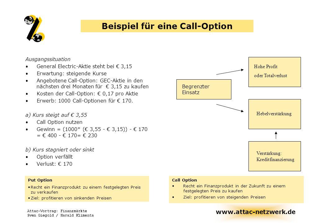 www.attac-netzwerk.de Attac-Vortrag: Finanzmärkte Sven Giegold / Harald Klimenta Beispiel für eine Call-Option Ausgangssituation General Electric-Akti