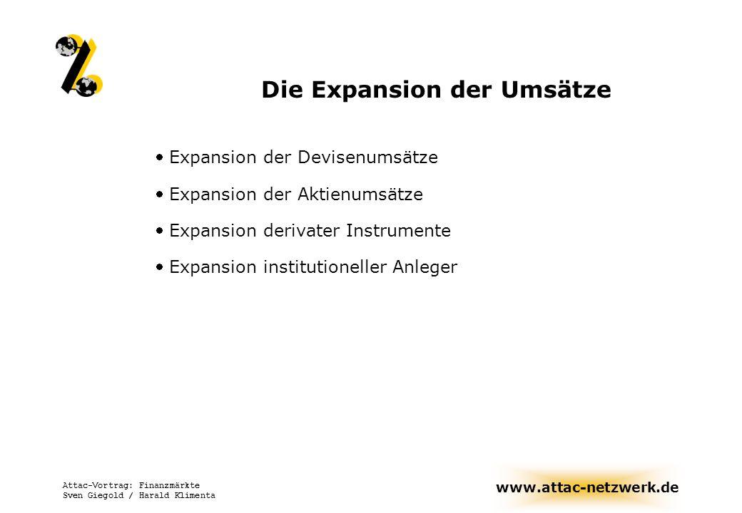 www.attac-netzwerk.de Attac-Vortrag: Finanzmärkte Sven Giegold / Harald Klimenta Die Expansion der Umsätze Expansion der Devisenumsätze Expansion der